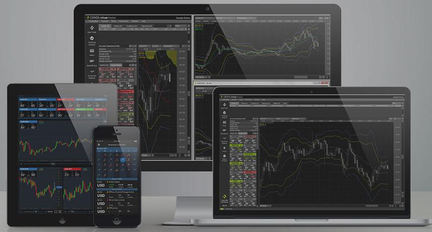 Best forex trading platform oanda