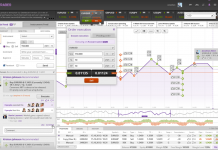 FXCM – Trading StationForex Trading Platforms | Forex